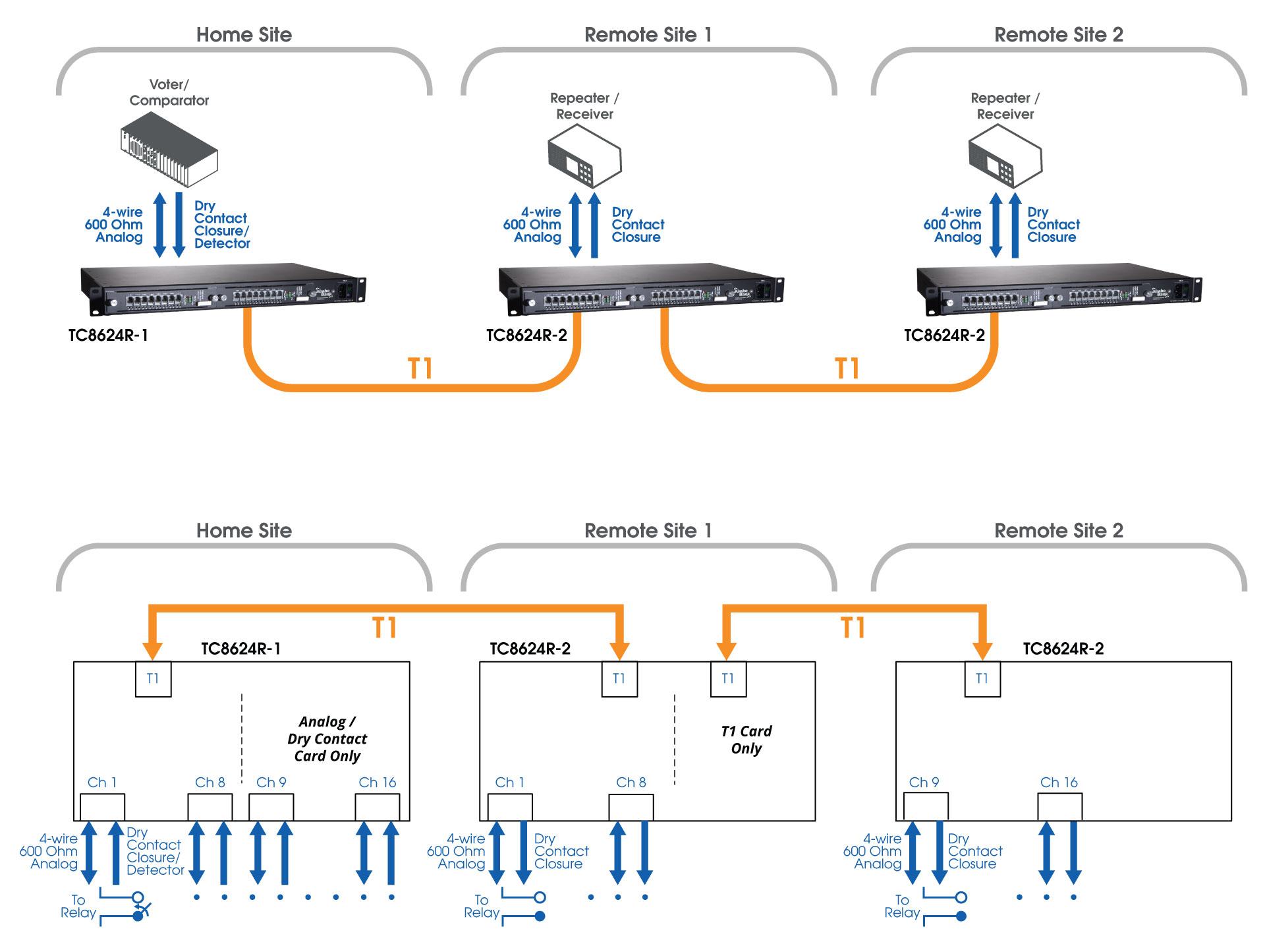 t1 wiring pinout t1 line wiring wiring diagram data  t1 line wiring wiring diagram data